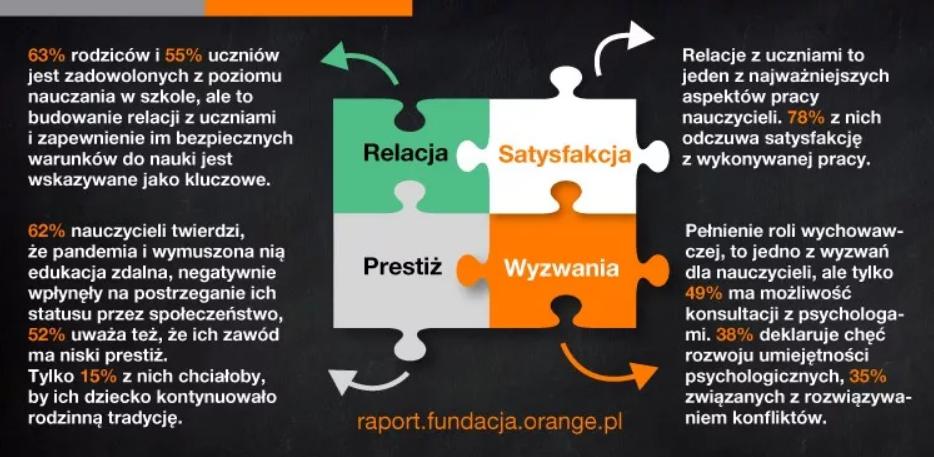 raport_2